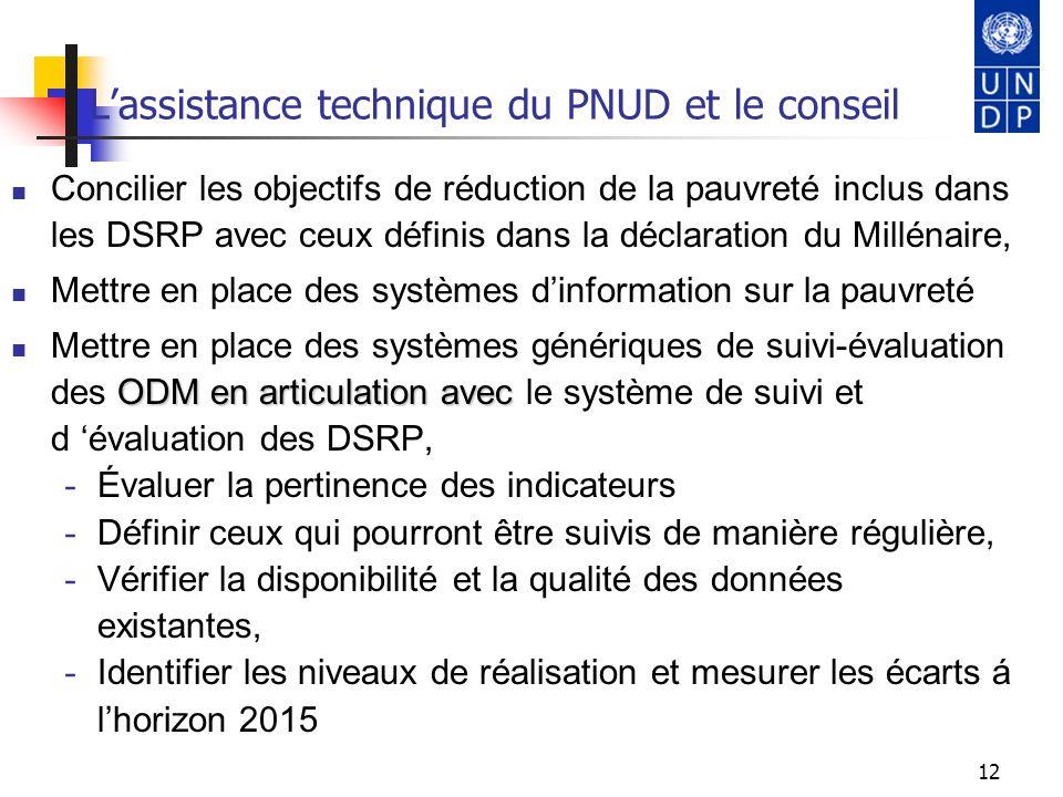 12 Lassistance technique du PNUD et le conseil Concilier les objectifs de réduction de la pauvreté inclus dans les DSRP avec ceux définis dans la décl