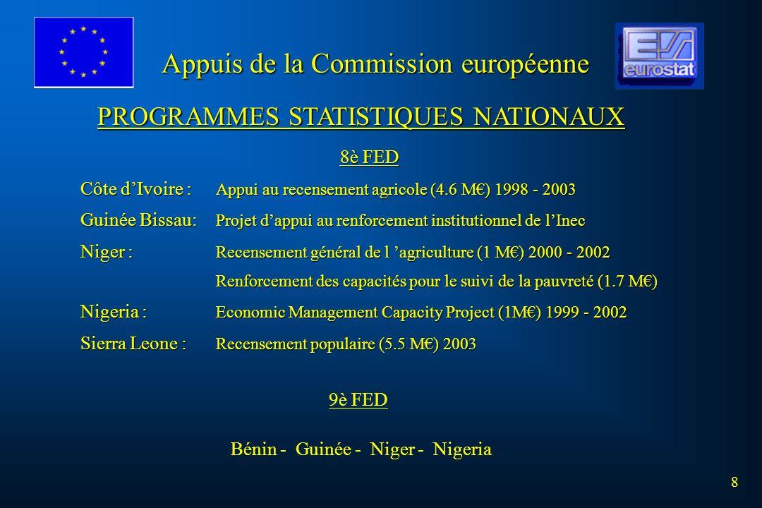8 8è FED Côte dIvoire : Appui au recensement agricole (4.6 M) 1998 - 2003 Guinée Bissau: Projet dappui au renforcement institutionnel de lInec Niger :
