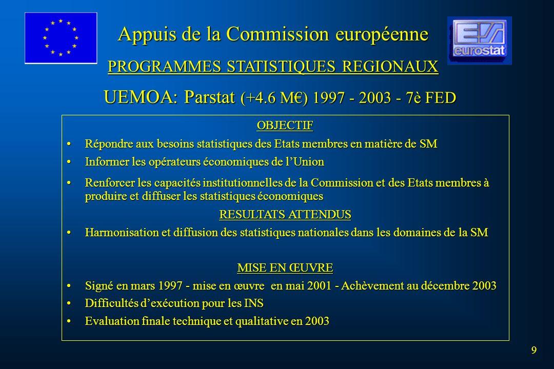 9 Appuis de la Commission européenne PROGRAMMES STATISTIQUES REGIONAUX UEMOA: Parstat (+4.6 M) 1997 - 2003 - 7è FED OBJECTIF Répondre aux besoins stat