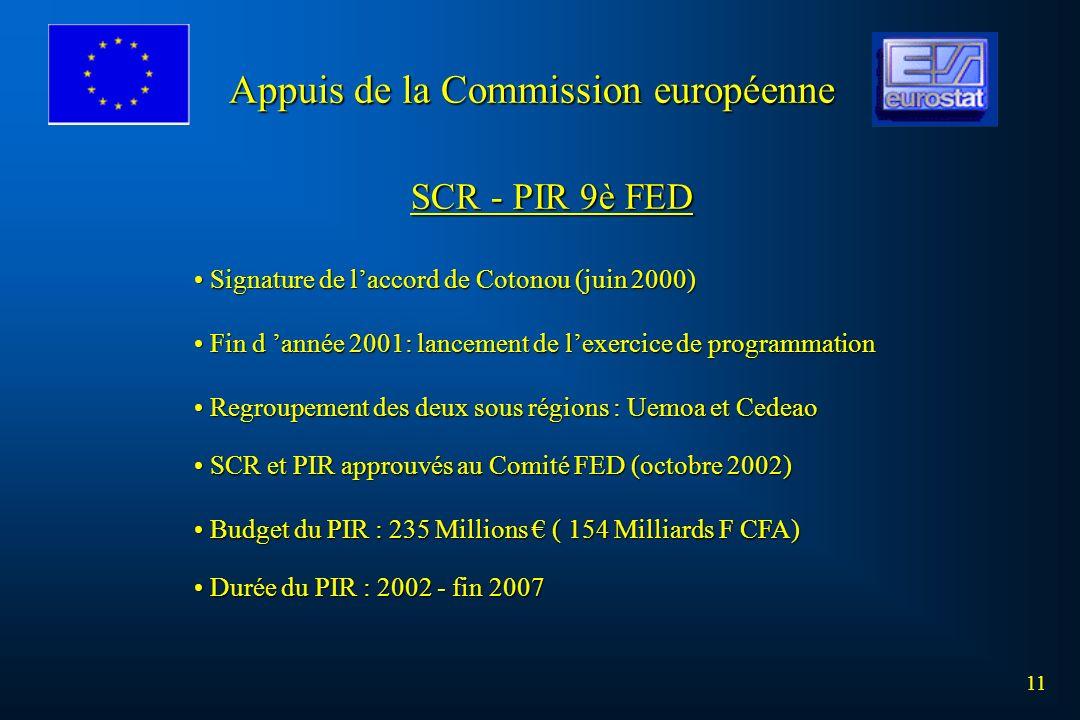 11 Appuis de la Commission européenne SCR - PIR 9è FED Signature de laccord de Cotonou (juin 2000) Signature de laccord de Cotonou (juin 2000) Fin d a