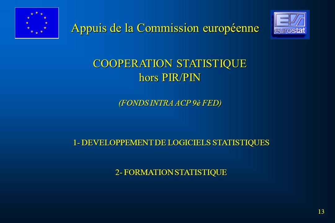 13 Appuis de la Commission européenne COOPERATION STATISTIQUE hors PIR/PIN (FONDS INTRA ACP 9è FED) 1- DEVELOPPEMENT DE LOGICIELS STATISTIQUES 1- DEVE