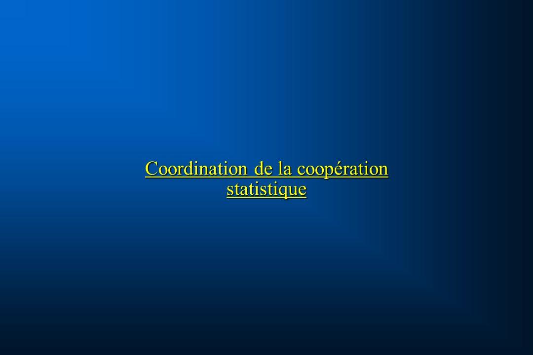 Coordination de la coopération statistique
