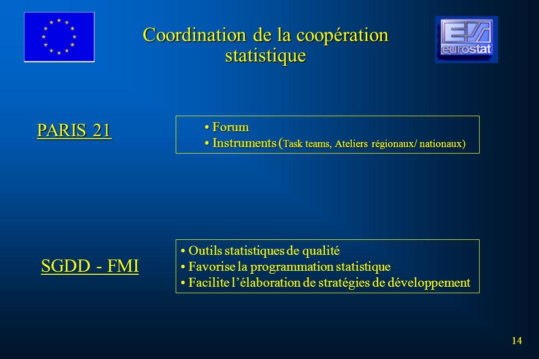 14 Coordination de la coopération statistique Outils statistiques de qualité Favorise la programmation statistique Facilite lélaboration de stratégies