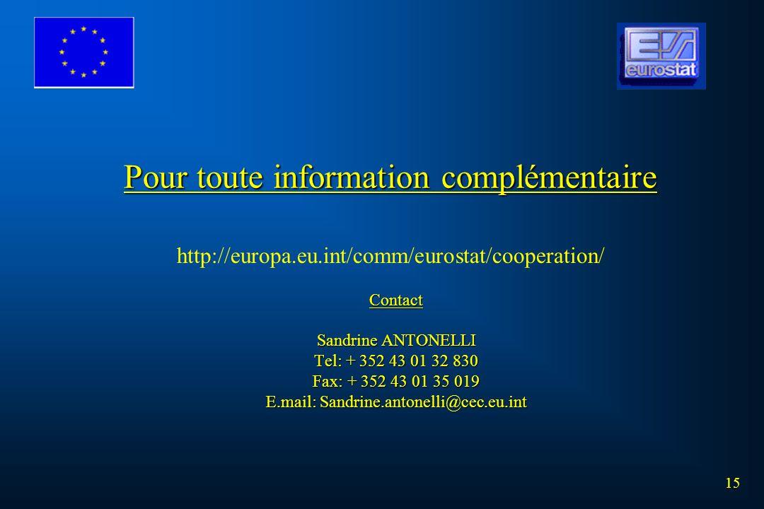 15 Pour toute information complémentaire Contact Sandrine ANTONELLI Tel: + 352 43 01 32 830 Fax: + 352 43 01 35 019 E.mail: Sandrine.antonelli@cec.eu.