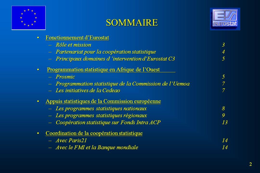 SOMMAIRE Fonctionnement dEurostatFonctionnement dEurostat –Rôle et mission3 –Partenariat pour la coopération statistique4 –Principaux domaines d inter