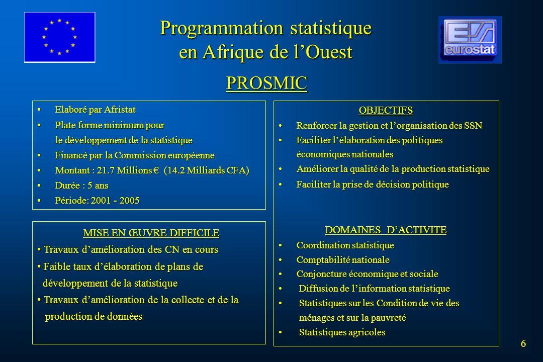 6 Elaboré par AfristatElaboré par Afristat Plate forme minimum pourPlate forme minimum pour le développement de la statistique Financé par la Commissi