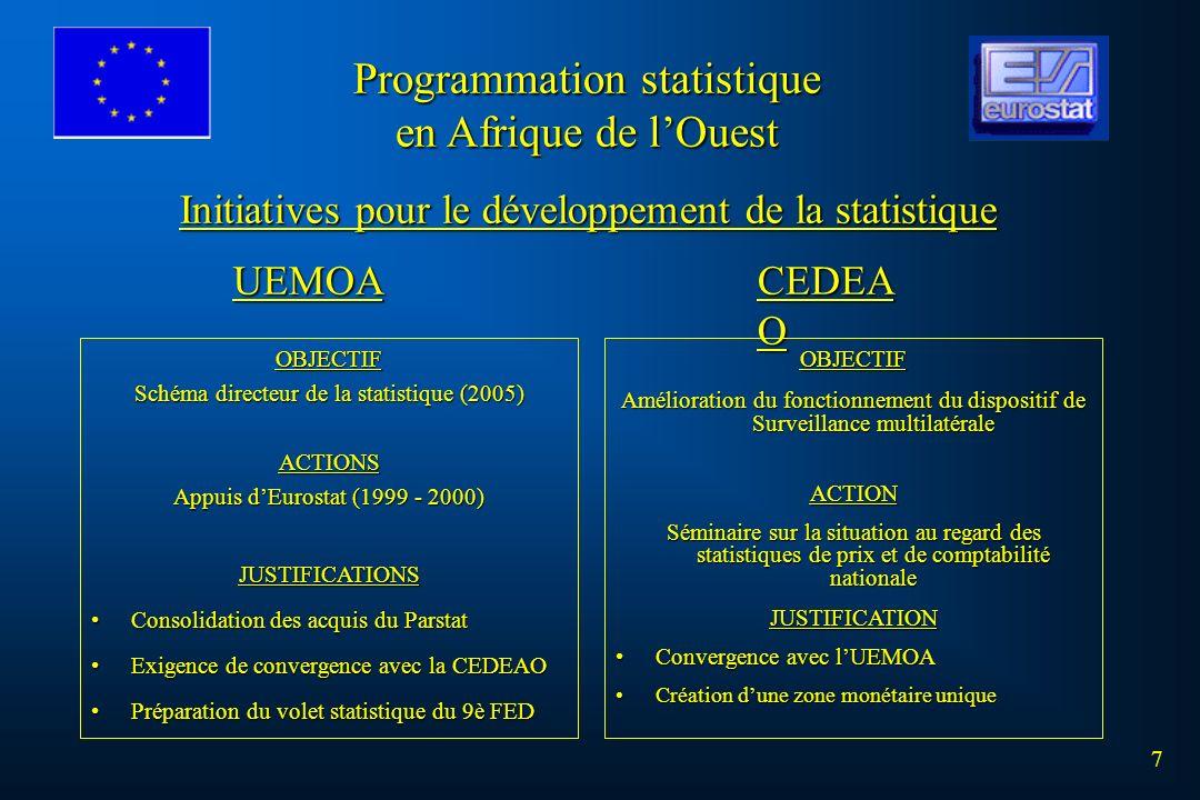 7 Programmation statistique en Afrique de lOuest UEMOA CEDEA O OBJECTIF Schéma directeur de la statistique (2005) ACTIONS Appuis dEurostat (1999 - 200
