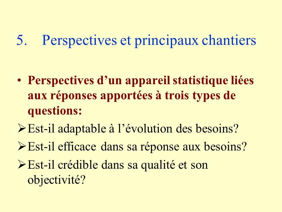 5.Perspectives et principaux chantiers Perspectives dun appareil statistique liées aux réponses apportées à trois types de questions: Est-il adaptable à lévolution des besoins.