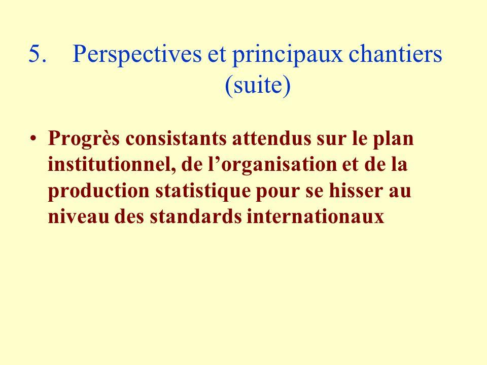 5.Perspectives et principaux chantiers (suite) Progrès consistants attendus sur le plan institutionnel, de lorganisation et de la production statistique pour se hisser au niveau des standards internationaux