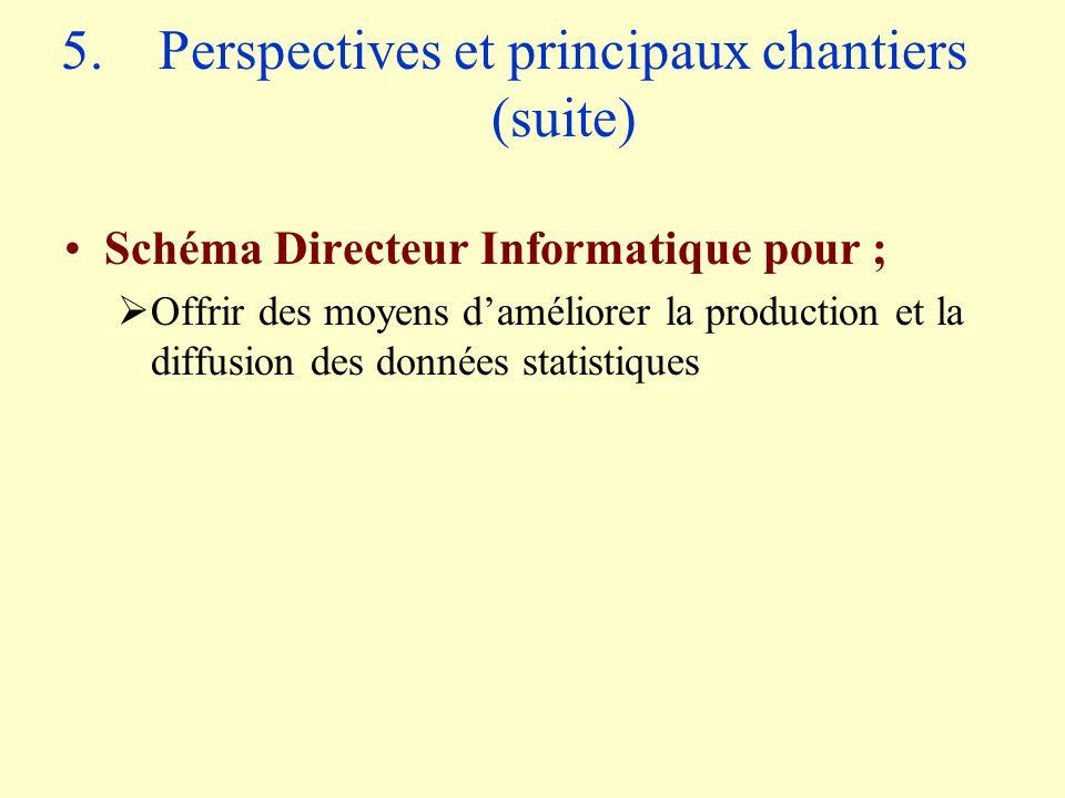 5.Perspectives et principaux chantiers (suite) Schéma Directeur Informatique pour ; Offrir des moyens daméliorer la production et la diffusion des données statistiques