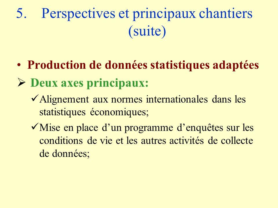 5.Perspectives et principaux chantiers (suite) Production de données statistiques adaptées Deux axes principaux: Alignement aux normes internationales dans les statistiques économiques; Mise en place dun programme denquêtes sur les conditions de vie et les autres activités de collecte de données;