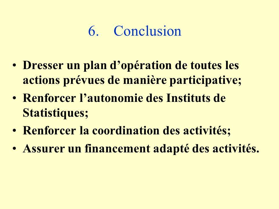 6.Conclusion Dresser un plan dopération de toutes les actions prévues de manière participative; Renforcer lautonomie des Instituts de Statistiques; Renforcer la coordination des activités; Assurer un financement adapté des activités.