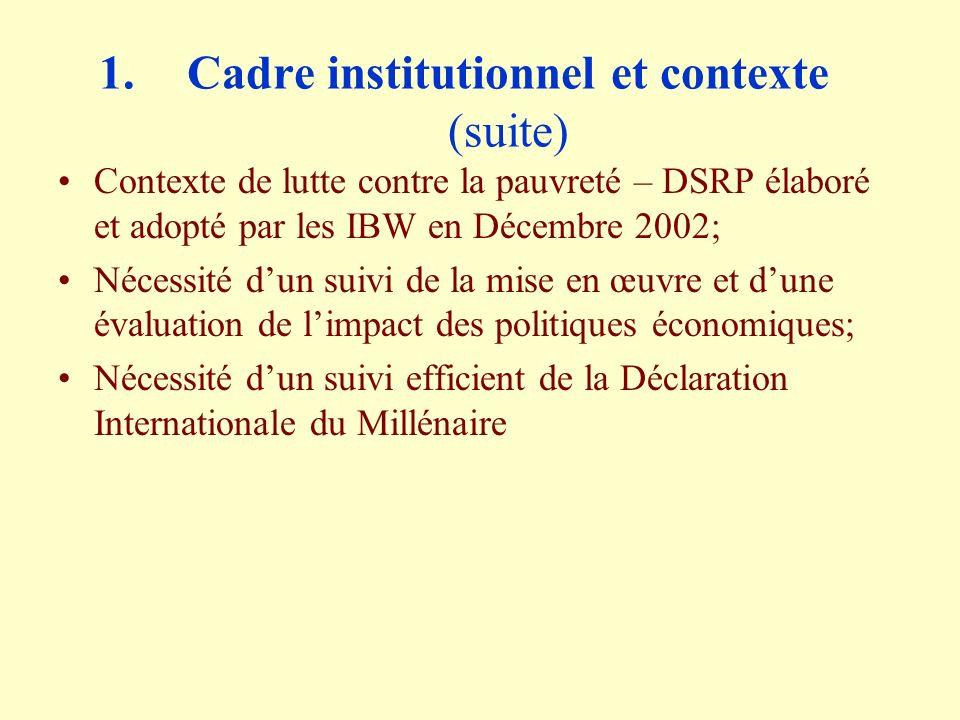 1.Cadre institutionnel et contexte (suite) Contexte de lutte contre la pauvreté – DSRP élaboré et adopté par les IBW en Décembre 2002; Nécessité dun suivi de la mise en œuvre et dune évaluation de limpact des politiques économiques; Nécessité dun suivi efficient de la Déclaration Internationale du Millénaire