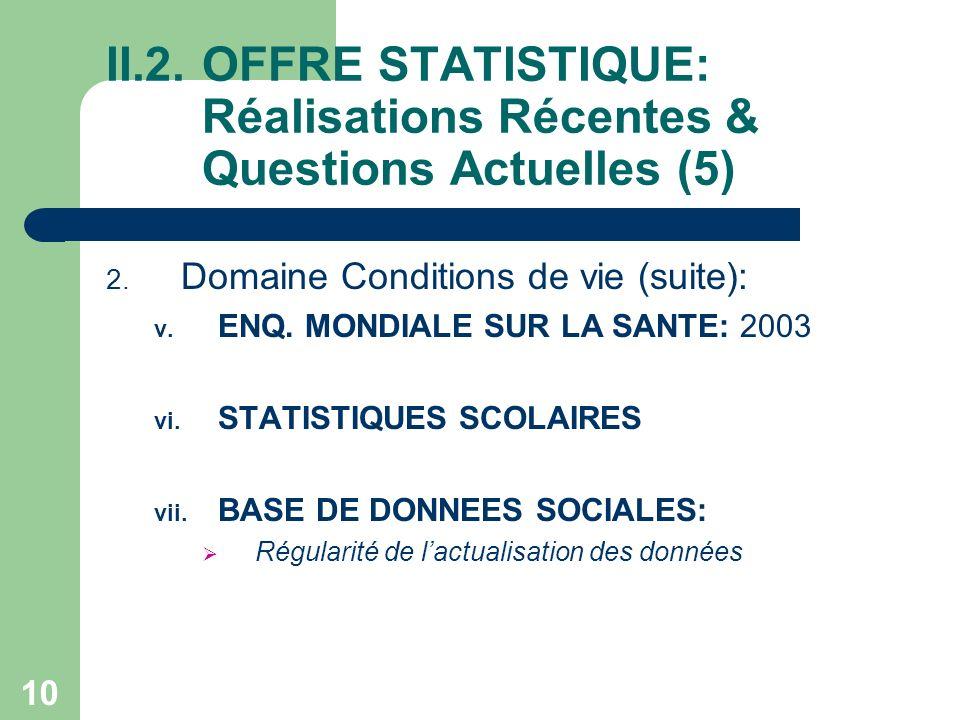 10 II.2.OFFRE STATISTIQUE: Réalisations Récentes & Questions Actuelles (5) 2.