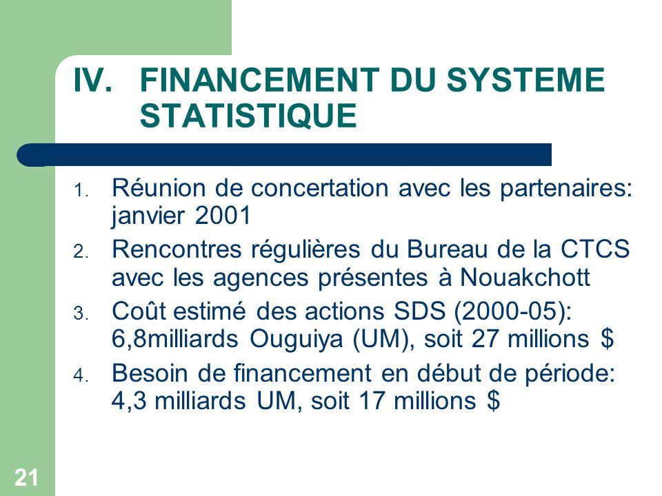 21 IV.FINANCEMENT DU SYSTEME STATISTIQUE 1.