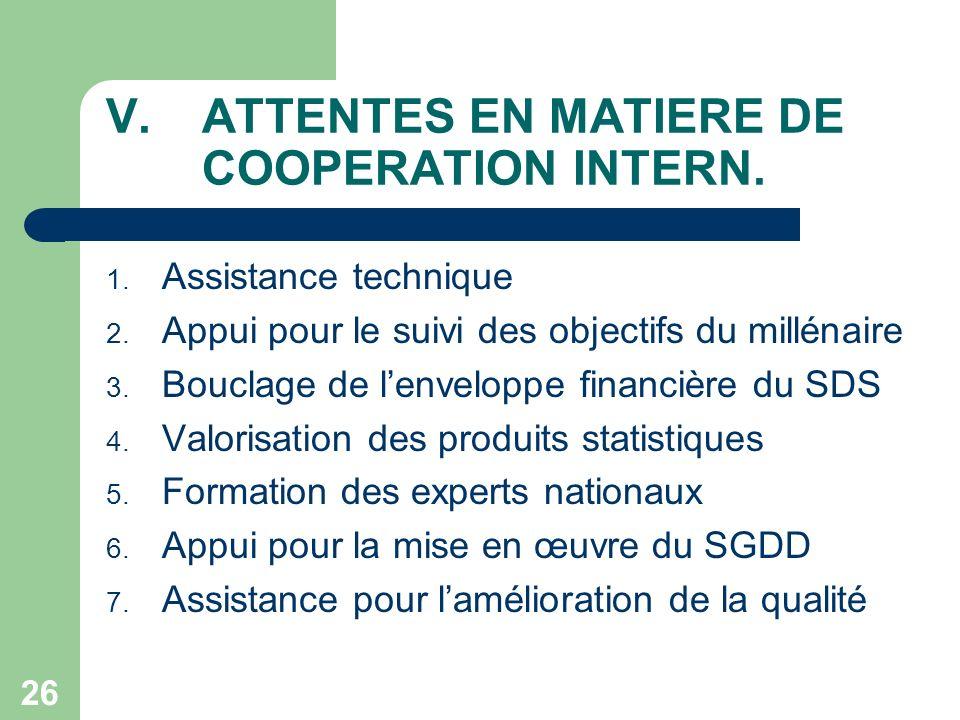 26 V.ATTENTES EN MATIERE DE COOPERATION INTERN. 1.