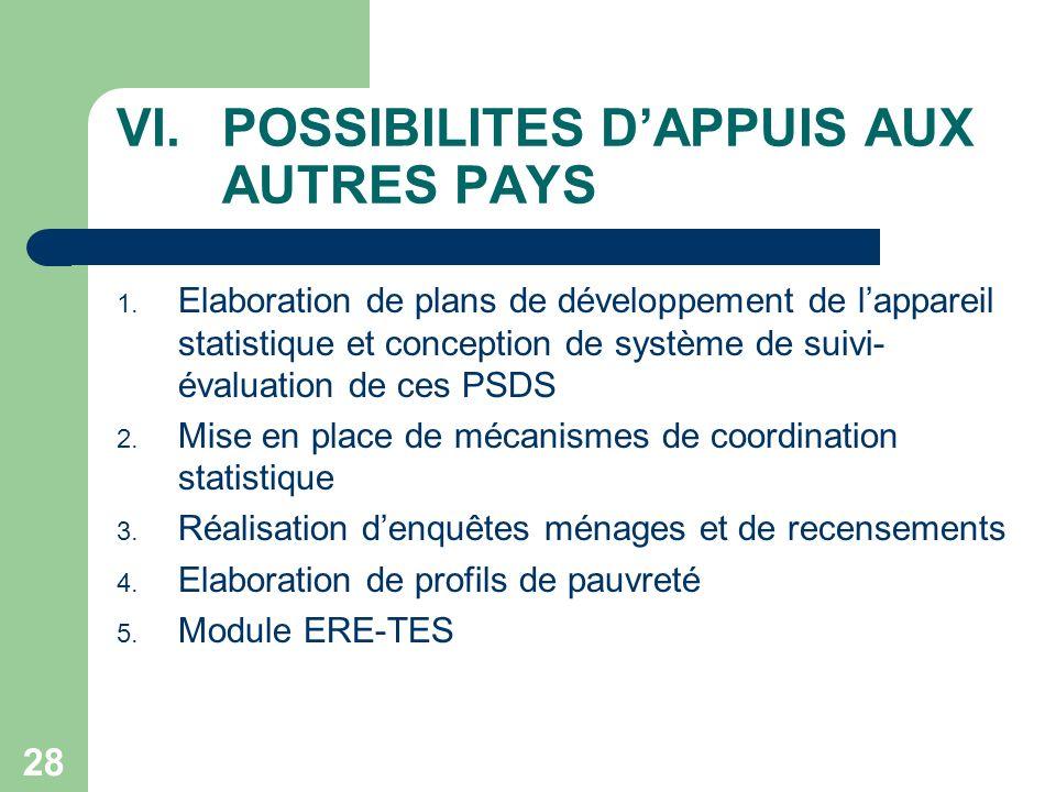 28 VI.POSSIBILITES DAPPUIS AUX AUTRES PAYS 1.