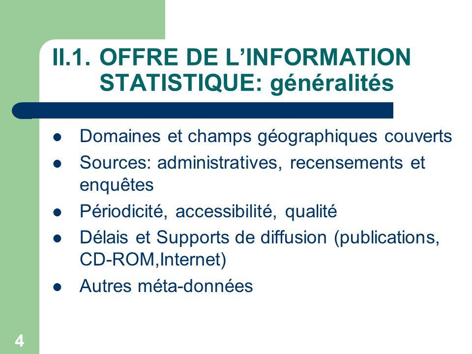 15 II.3.OFFRE STATISTIQUE: Diffusion (9) 1.CD « Documentation statistique 1963-2001 » 2.