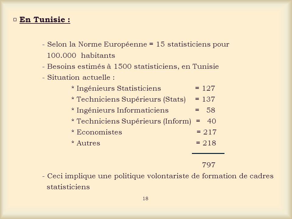 ¤ En Tunisie : - Selon la Norme Européenne = 15 statisticiens pour 100.000 habitants - Besoins estimés à 1500 statisticiens, en Tunisie - Situation actuelle : * Ingénieurs Statisticiens = 127 * Techniciens Supérieurs (Stats) = 137 * Ingénieurs Informaticiens = 58 * Techniciens Supérieurs (Inform) = 40 * Economistes = 217 * Autres = 218 797 - Ceci implique une politique volontariste de formation de cadres statisticiens 18