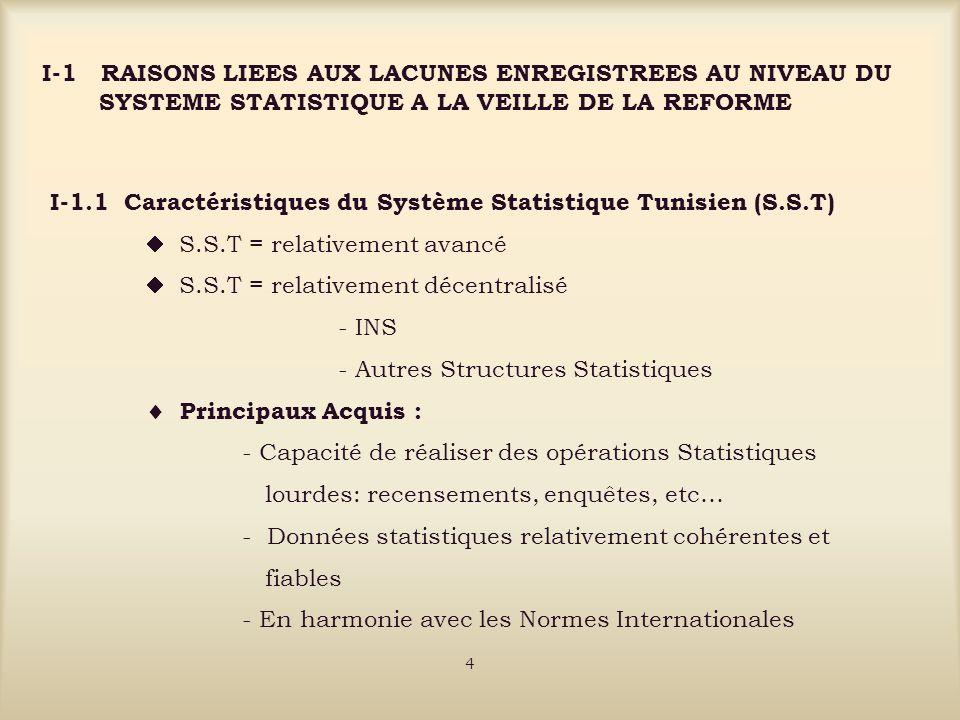 I-1 RAISONS LIEES AUX LACUNES ENREGISTREES AU NIVEAU DU SYSTEME STATISTIQUE A LA VEILLE DE LA REFORME I-1.1 Caractéristiques du Système Statistique Tunisien (S.S.T) S.S.T = relativement avancé S.S.T = relativement décentralisé - INS - Autres Structures Statistiques Principaux Acquis : - Capacité de réaliser des opérations Statistiques lourdes: recensements, enquêtes, etc… - Données statistiques relativement cohérentes et fiables - En harmonie avec les Normes Internationales 4