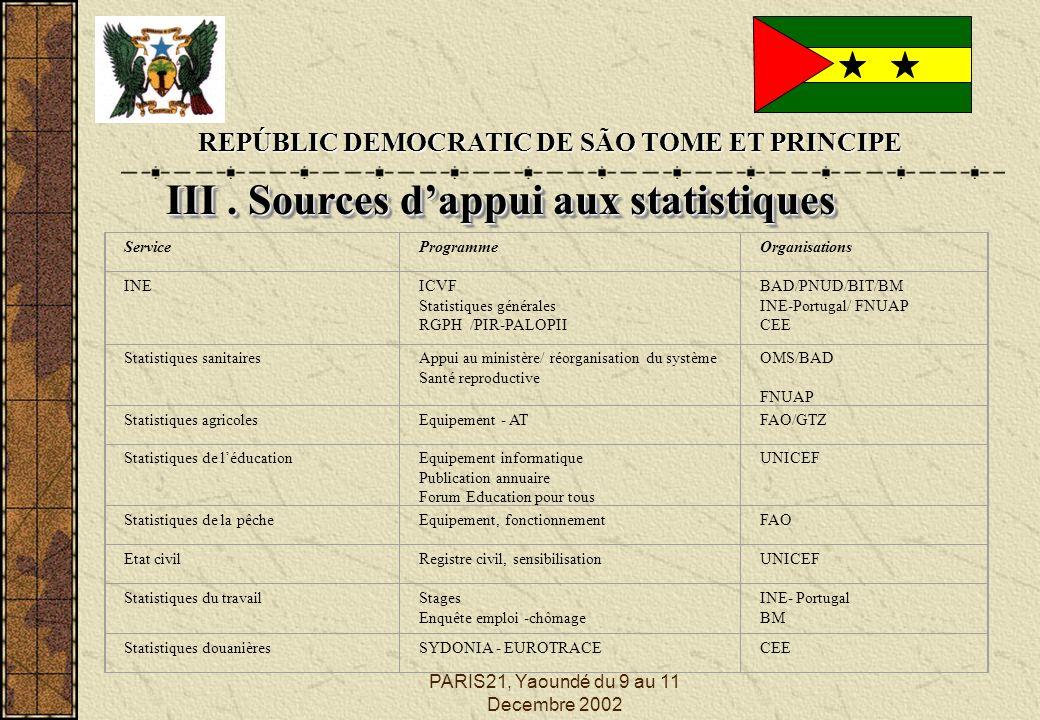PARIS21, Yaoundé du 9 au 11 Decembre 2002 REPÚBLIC DEMOCRATIC DE SÃO TOME ET PRINCIPE III. Sources dappui aux statistiques ServiceProgrammeOrganisatio