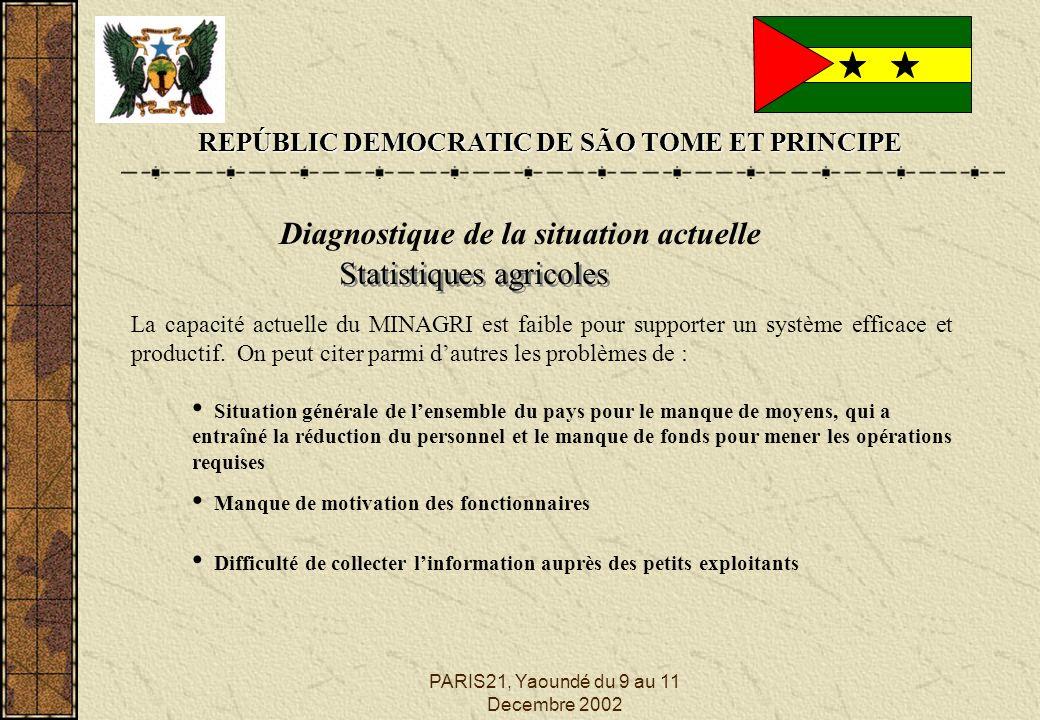 PARIS21, Yaoundé du 9 au 11 Decembre 2002 REPÚBLIC DEMOCRATIC DE SÃO TOME ET PRINCIPE Diagnostique de la situation actuelle Statistiques agricoles La capacité actuelle du MINAGRI est faible pour supporter un système efficace et productif.