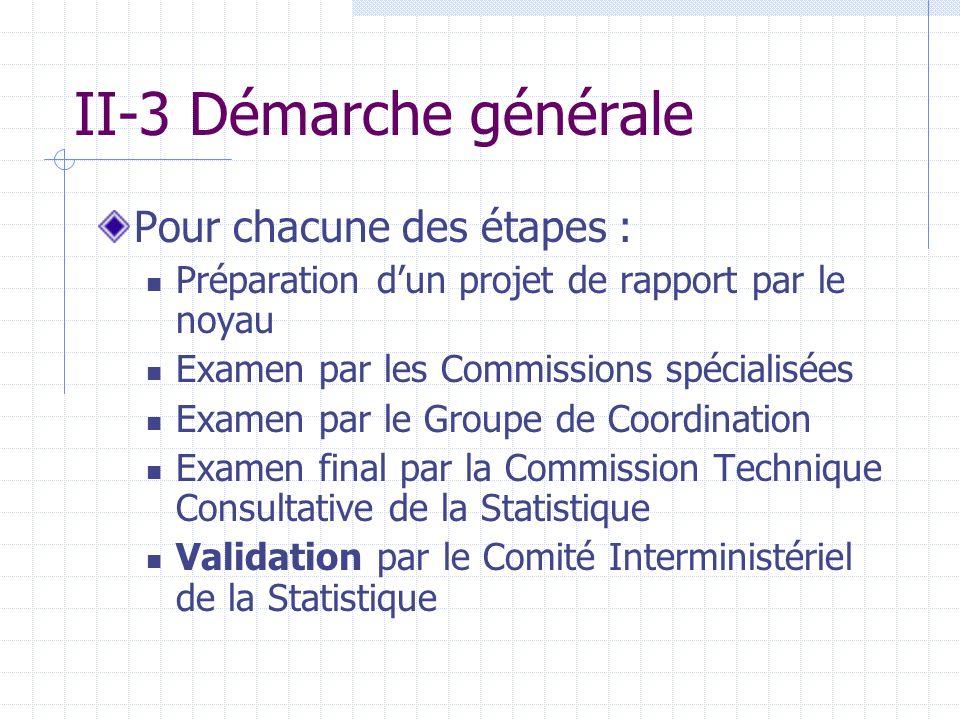 II-3 Démarche générale Pour chacune des étapes : Préparation dun projet de rapport par le noyau Examen par les Commissions spécialisées Examen par le Groupe de Coordination Examen final par la Commission Technique Consultative de la Statistique Validation par le Comité Interministériel de la Statistique