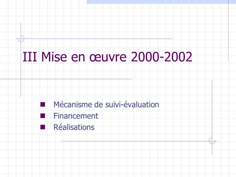 III Mise en œuvre 2000-2002 Mécanisme de suivi-évaluation Financement Réalisations