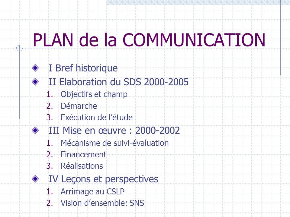 PLAN de la COMMUNICATION I Bref historique II Elaboration du SDS 2000-2005 1.Objectifs et champ 2.Démarche 3.Exécution de létude III Mise en œuvre : 2000-2002 1.Mécanisme de suivi-évaluation 2.Financement 3.Réalisations IV Leçons et perspectives 1.Arrimage au CSLP 2.Vision densemble: SNS