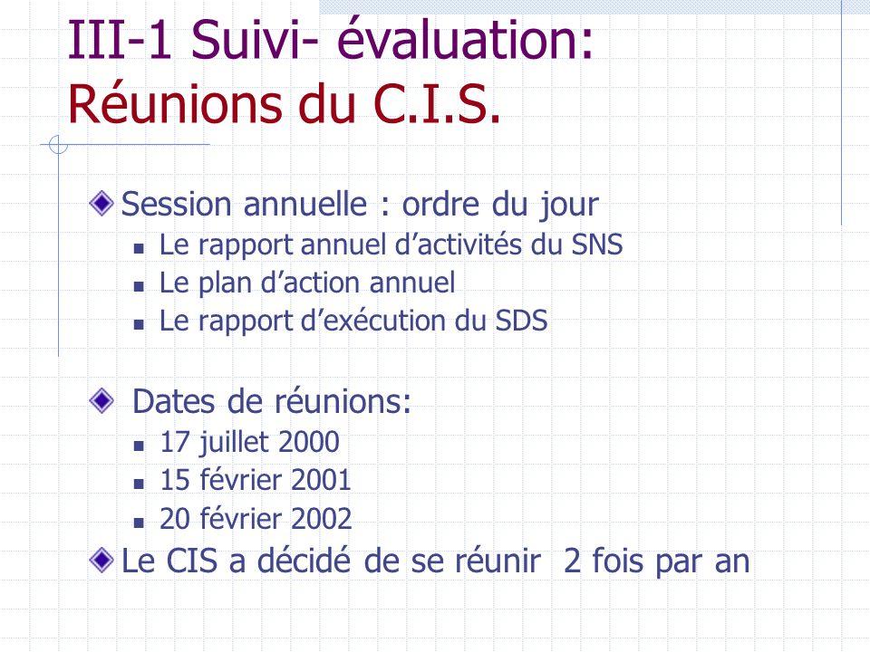 III-1 Suivi- évaluation: Réunions du C.I.S.