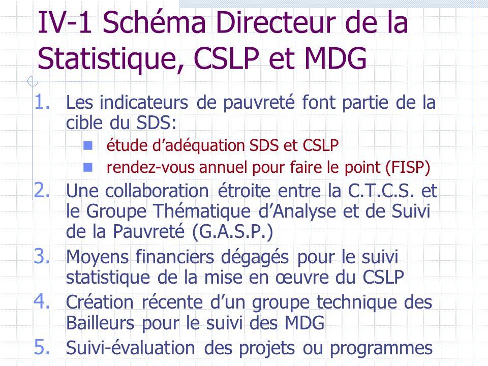 IV-1 Schéma Directeur de la Statistique, CSLP et MDG 1.
