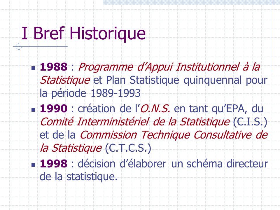 I Bref Historique 1988 : Programme dAppui Institutionnel à la Statistique et Plan Statistique quinquennal pour la période 1989-1993 1990 : création de lO.N.S.