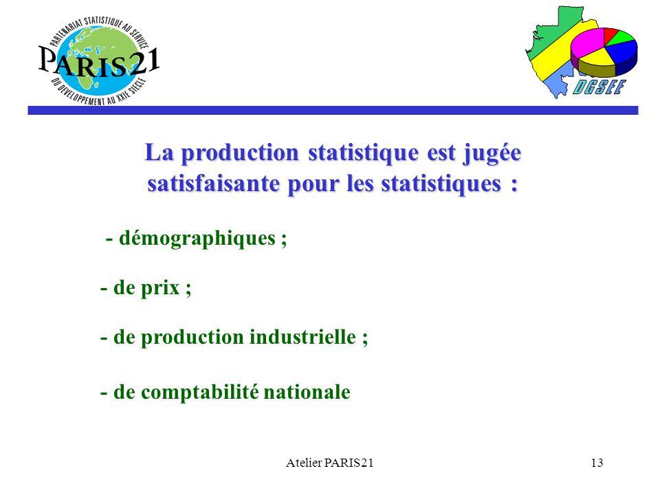 Atelier PARIS2113 La production statistique est jugée satisfaisante pour les statistiques : - de prix ; - démographiques ; - de production industrielle ; - de comptabilité nationale