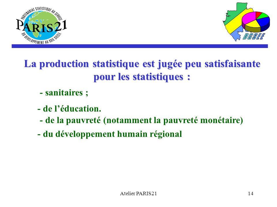 Atelier PARIS2114 La production statistique est jugée peu satisfaisante pour les statistiques : - sanitaires ; - de léducation.