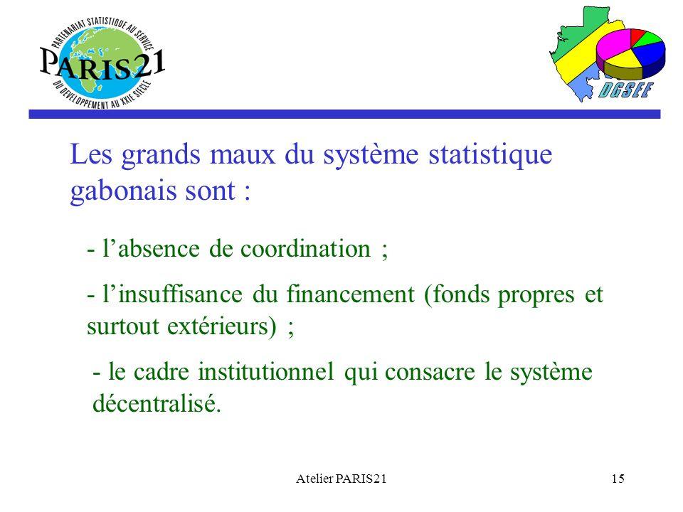 Atelier PARIS2115 Les grands maux du système statistique gabonais sont : - labsence de coordination ; - linsuffisance du financement (fonds propres et surtout extérieurs) ; - le cadre institutionnel qui consacre le système décentralisé.