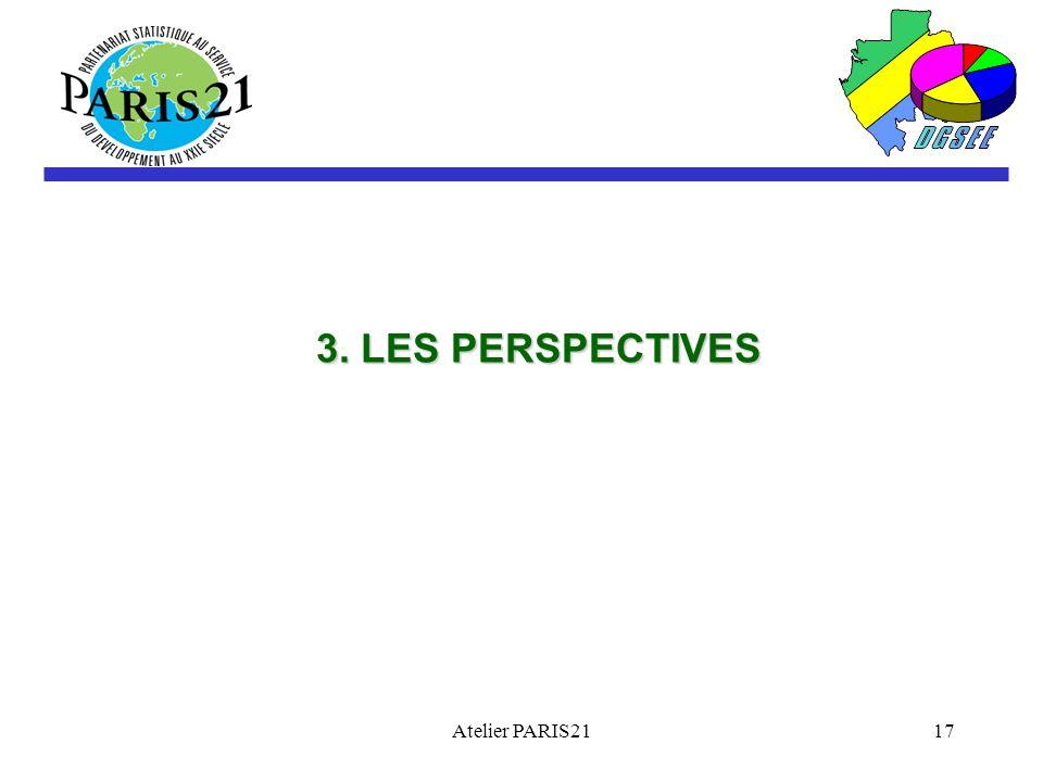 Atelier PARIS2117 3. LES PERSPECTIVES