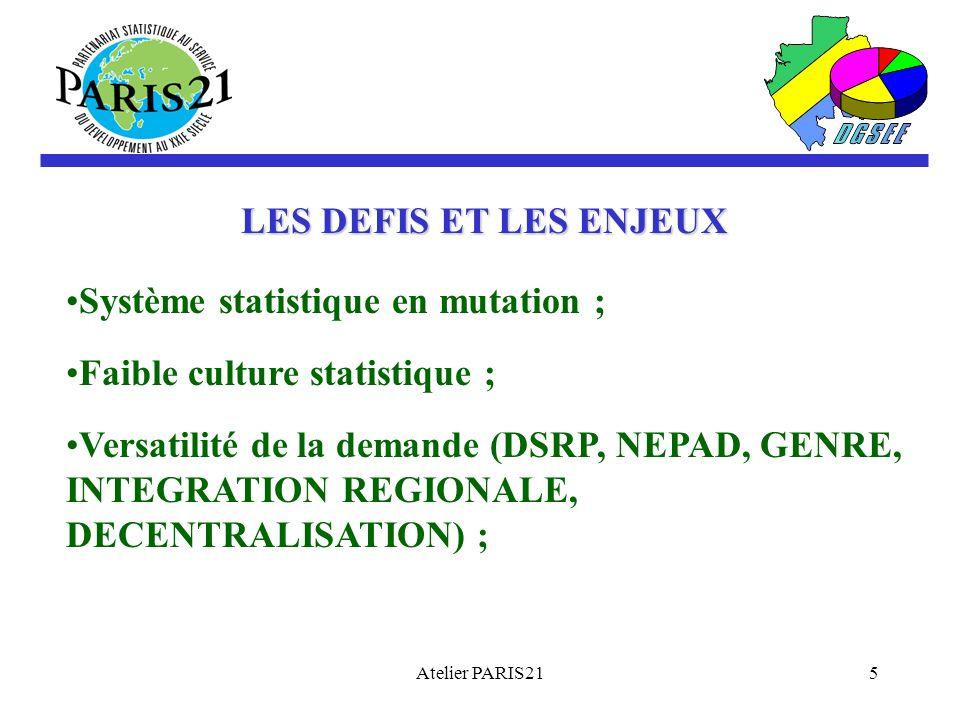 Atelier PARIS215 LES DEFIS ET LES ENJEUX Système statistique en mutation ; Faible culture statistique ; Versatilité de la demande (DSRP, NEPAD, GENRE, INTEGRATION REGIONALE, DECENTRALISATION) ;