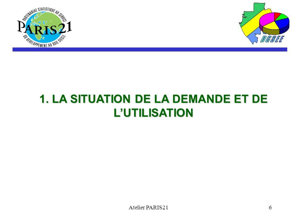 Atelier PARIS216 1. LA SITUATION DE LA DEMANDE ET DE LUTILISATION