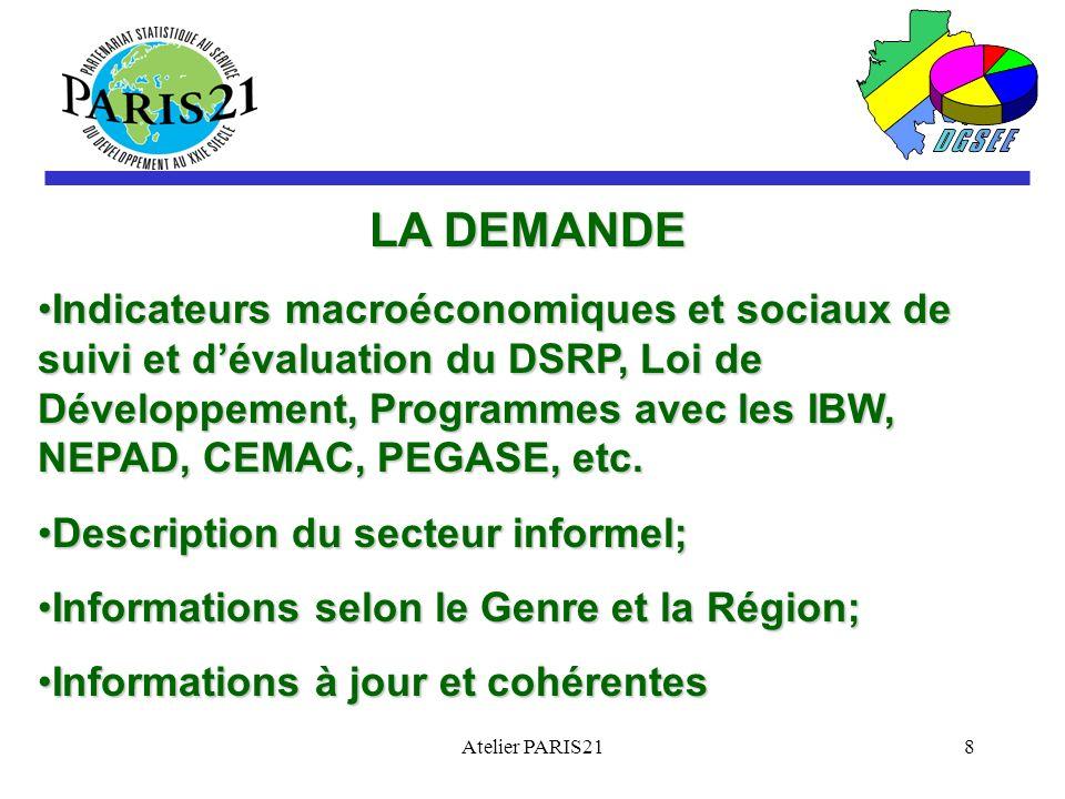 Atelier PARIS218 LA DEMANDE Indicateurs macroéconomiques et sociaux de suivi et dévaluation du DSRP, Loi de Développement, Programmes avec les IBW, NEPAD, CEMAC, PEGASE, etc.Indicateurs macroéconomiques et sociaux de suivi et dévaluation du DSRP, Loi de Développement, Programmes avec les IBW, NEPAD, CEMAC, PEGASE, etc.