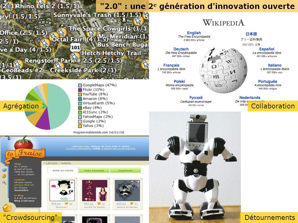 2.0 : une 2 e génération d innovation ouverte AgrégationCollaboration Crowdsourcing Détournements