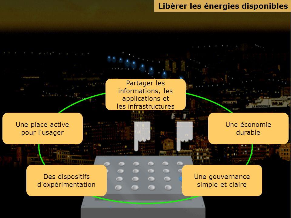 Libérer les énergies disponibles Une place active pour l usager Partager les informations, les applications et les infrastructures Une économie durable Des dispositifs d expérimentation Une gouvernance simple et claire
