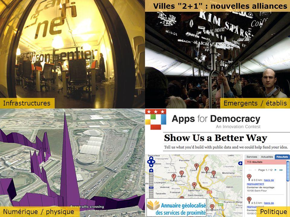 Villes 2+1 : nouvelles alliances InfrastructuresEmergents / établis Numérique / physiquePolitique