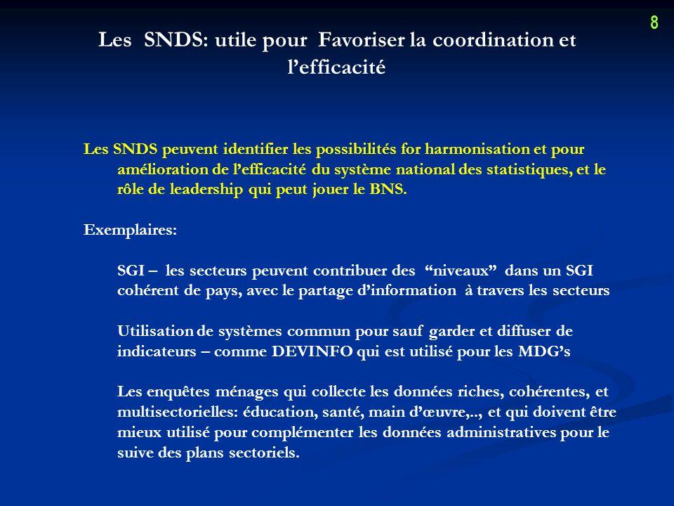 Les SNDS: utile pour Favoriser la coordination et lefficacité Les SNDS peuvent identifier les possibilités for harmonisation et pour amélioration de lefficacité du système national des statistiques, et le rôle de leadership qui peut jouer le BNS.