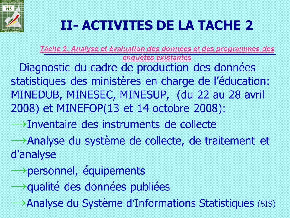 Diagnostic du cadre de production des données statistiques des ministères en charge de léducation: MINEDUB, MINESEC, MINESUP, (du 22 au 28 avril 2008)