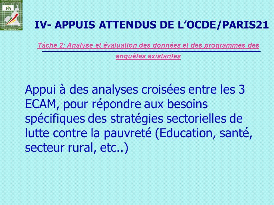 Appui à des analyses croisées entre les 3 ECAM, pour répondre aux besoins spécifiques des stratégies sectorielles de lutte contre la pauvreté (Educati
