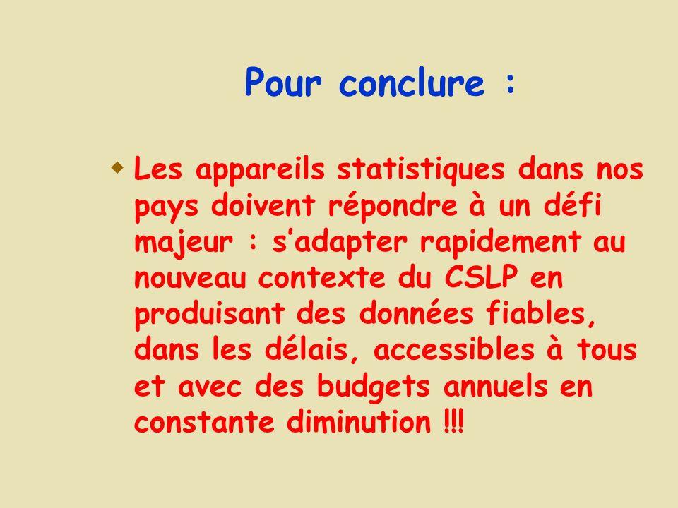 Pour conclure : Les appareils statistiques dans nos pays doivent répondre à un défi majeur : sadapter rapidement au nouveau contexte du CSLP en produisant des données fiables, dans les délais, accessibles à tous et avec des budgets annuels en constante diminution !!!