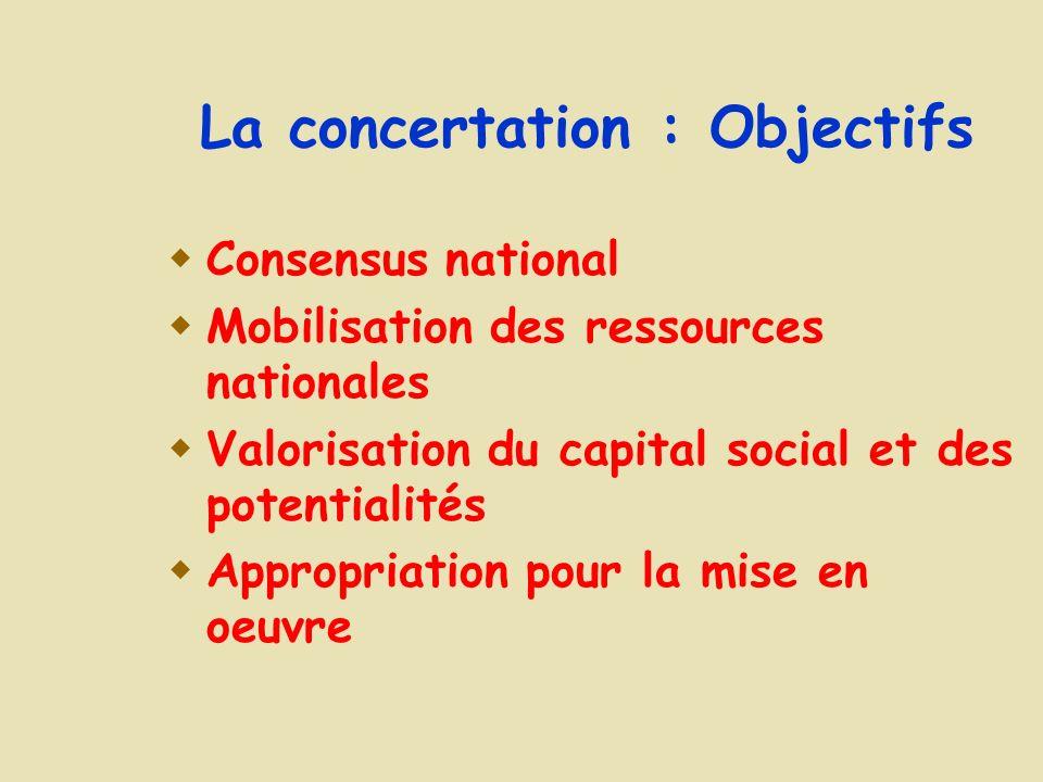 La concertation : Objectifs Consensus national Mobilisation des ressources nationales Valorisation du capital social et des potentialités Appropriation pour la mise en oeuvre