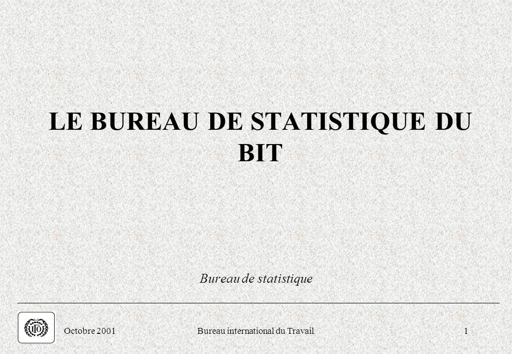 . Octobre 2001Bureau international du Travail2 ACTIVITES établissement de normes internationales sur les statistiques du travail coopération technique organisation de cours de formation diffusion des statistiques du travail