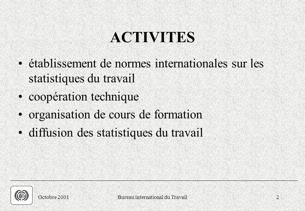 . Octobre 2001Bureau international du Travail2 ACTIVITES établissement de normes internationales sur les statistiques du travail coopération technique