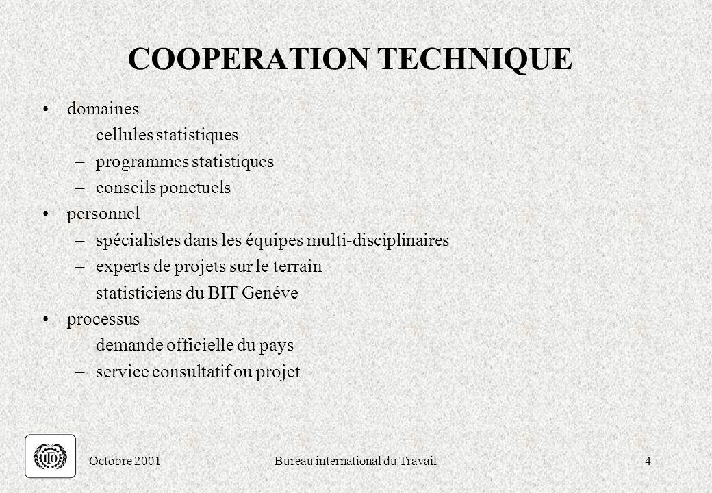 . Octobre 2001Bureau international du Travail4 COOPERATION TECHNIQUE domaines –cellules statistiques –programmes statistiques –conseils ponctuels pers